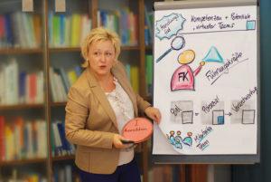 Ilka Jastrzembowski erklärt  die Prinzipien virtueller Fürhung. Foto: nh